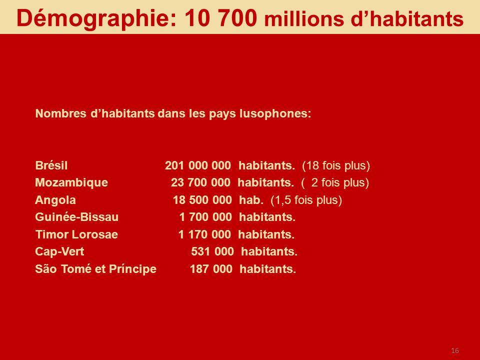 16 Nombres dhabitants dans les pays lusophones: Brésil 201 000 000 habitants. (18 fois plus) Mozambique 23 700 000 habitants. ( 2 fois plus) Angola 18