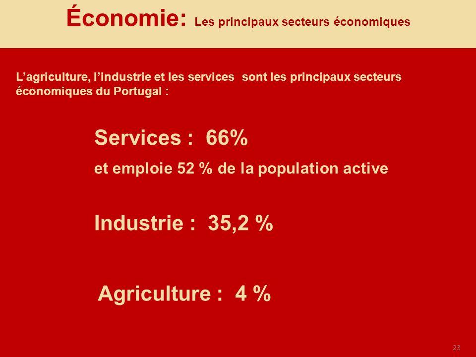 23 Économie: Les principaux secteurs économiques Lagriculture, lindustrie et les services sont les principaux secteurs économiques du Portugal : Indus