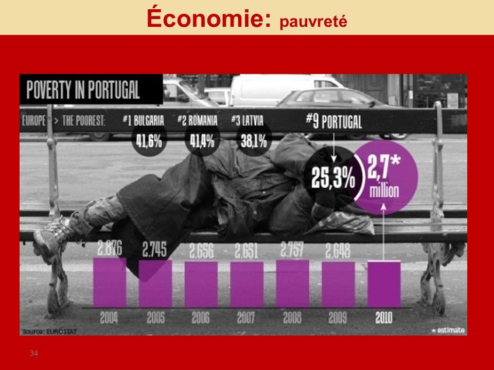 34 Économie: pauvreté