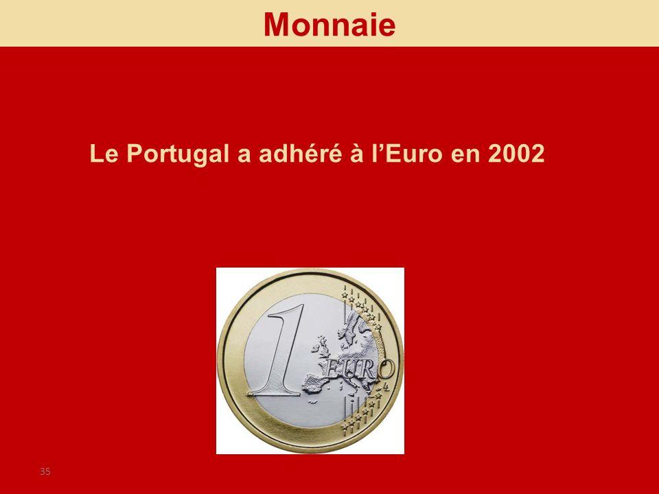 35 Le Portugal a adhéré à lEuro en 2002 Monnaie