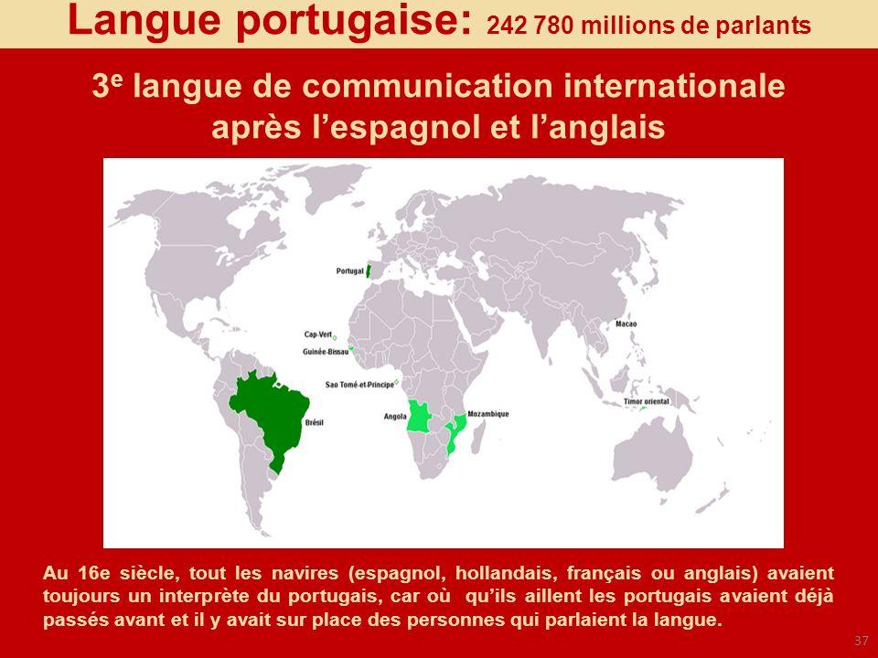 37 3 e langue de communication internationale après lespagnol et langlais Au 16e siècle, tout les navires (espagnol, hollandais, français ou anglais)