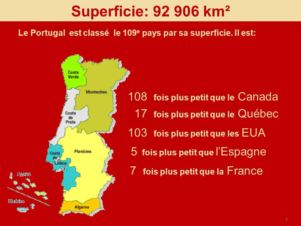 7 108 fois plus petit que le Canada 17 fois plus petit que le Québec 103 fois plus petit que les EUA 5 fois plus petit que lEspagne 7 fois plus petit