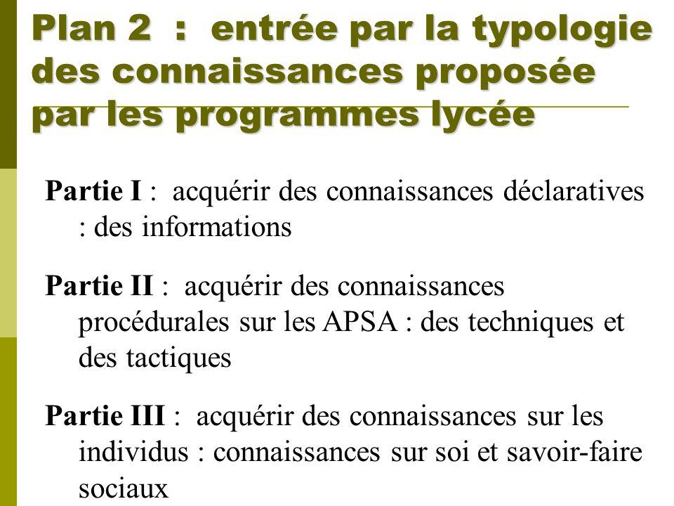 Plan 2 : entrée par la typologie des connaissances proposée par les programmes lycée Partie I : acquérir des connaissances déclaratives : des informat