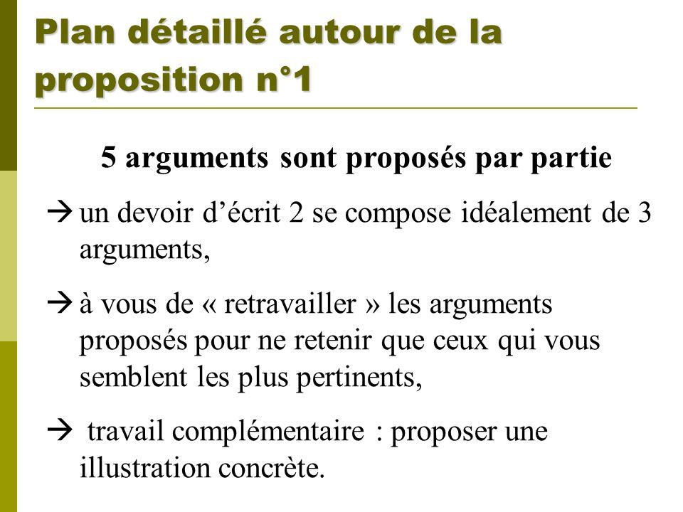 Plan détaillé autour de la proposition n°1 5 arguments sont proposés par partie un devoir décrit 2 se compose idéalement de 3 arguments, à vous de « r