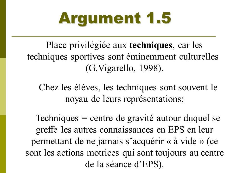 Argument 1.5 Place privilégiée aux techniques, car les techniques sportives sont éminemment culturelles (G.Vigarello, 1998). Chez les élèves, les tech