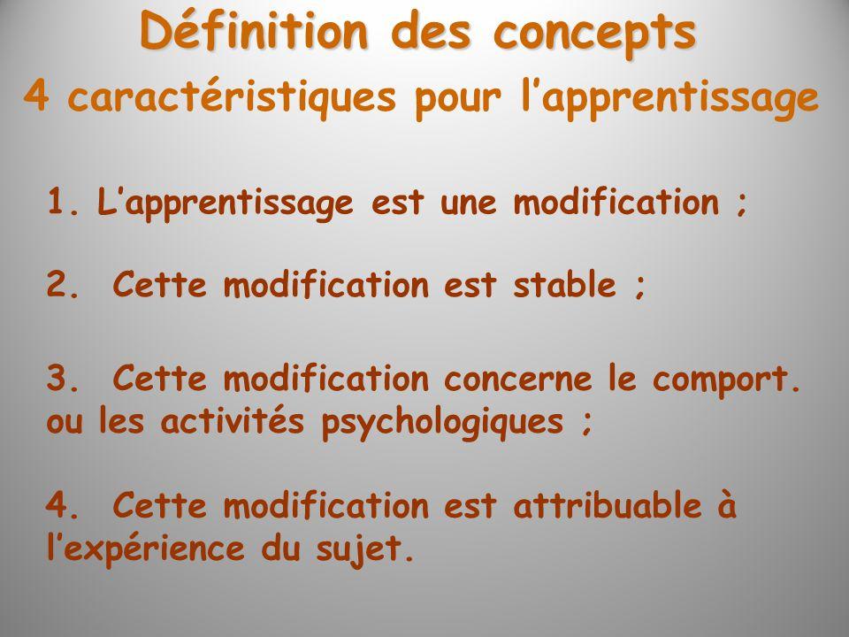 Définition des concepts 1. Lapprentissage est une modification ; 4 caractéristiques pour lapprentissage 2. Cette modification est stable ; 3. Cette mo
