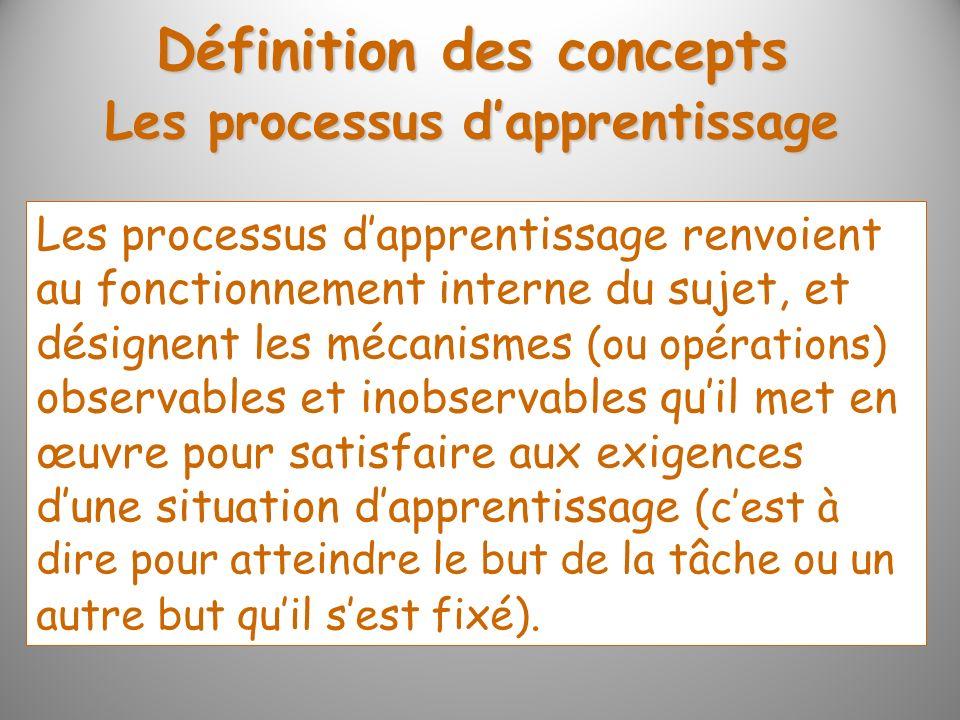 Les processus dapprentissage Les processus dapprentissage renvoient au fonctionnement interne du sujet, et désignent les mécanismes (ou opérations) ob