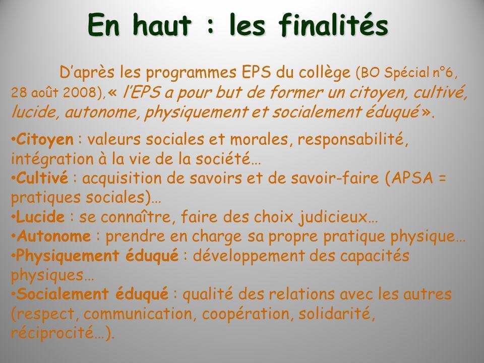 Daprès les programmes EPS du collège (BO Spécial n°6, 28 août 2008), « lEPS a pour but de former un citoyen, cultivé, lucide, autonome, physiquement e