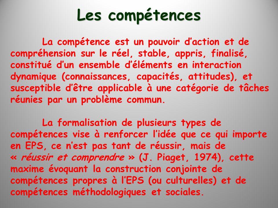 La compétence est un pouvoir daction et de compréhension sur le réel, stable, appris, finalisé, constitué dun ensemble déléments en interaction dynami