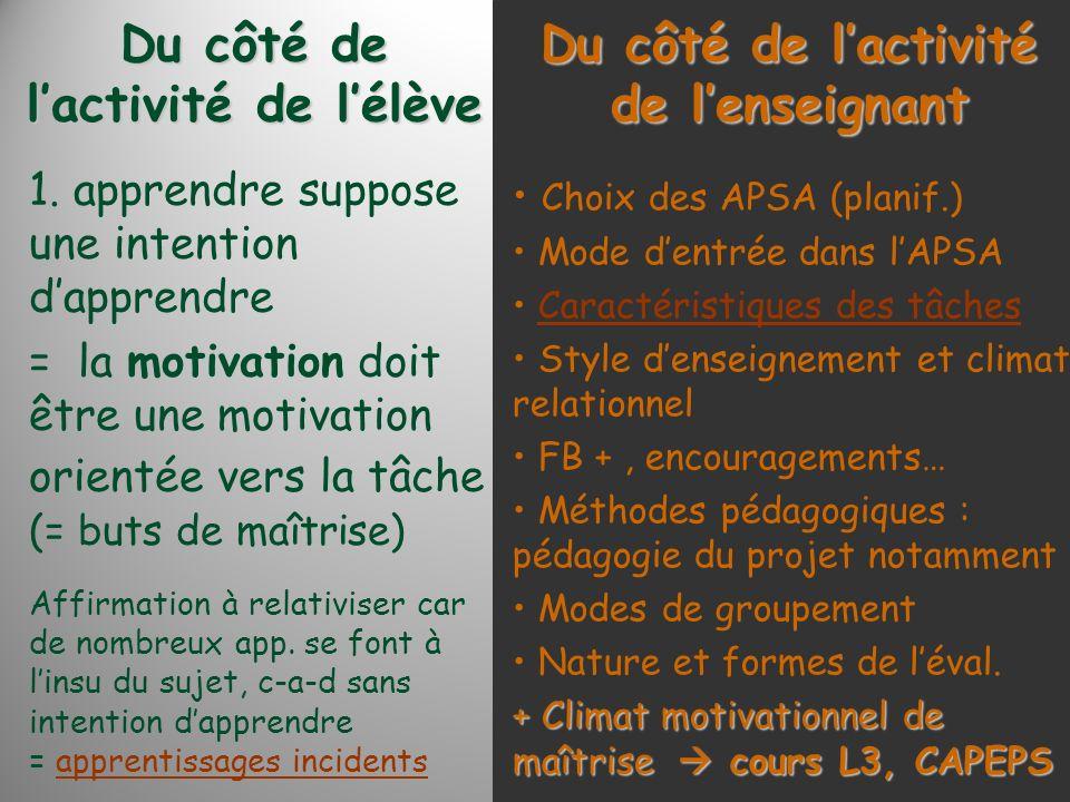Du côté de lactivité de lélève 1. apprendre suppose une intention dapprendre = la motivation doit être une motivation orientée vers la tâche (= buts d