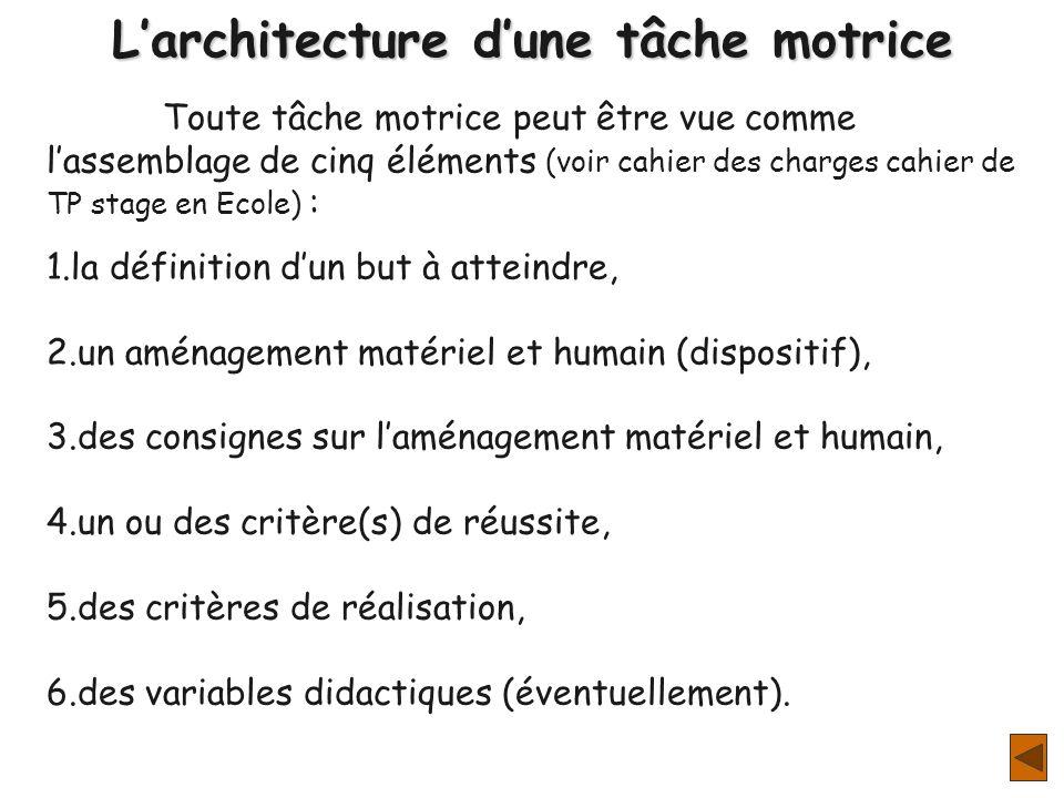 Larchitecture dune tâche motrice Toute tâche motrice peut être vue comme lassemblage de cinq éléments (voir cahier des charges cahier de TP stage en E