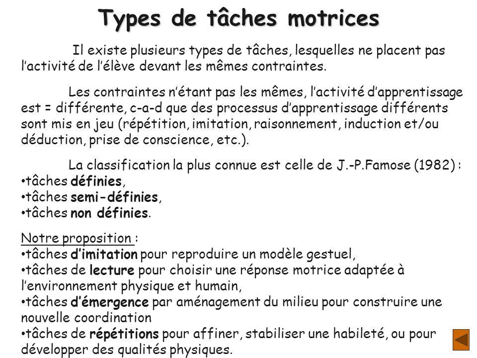 Types de tâches motrices Il existe plusieurs types de tâches, lesquelles ne placent pas lactivité de lélève devant les mêmes contraintes. Les contrain