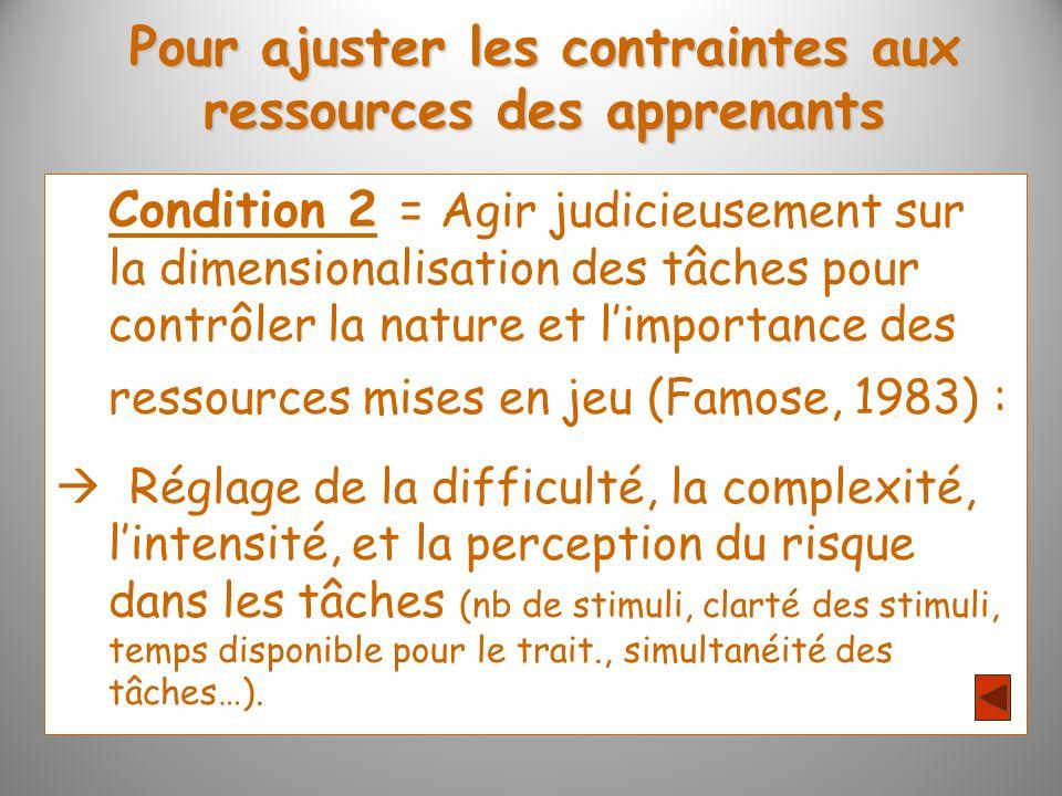 Pour ajuster les contraintes aux ressources des apprenants Condition 2 = Agir judicieusement sur la dimensionalisation des tâches pour contrôler la na