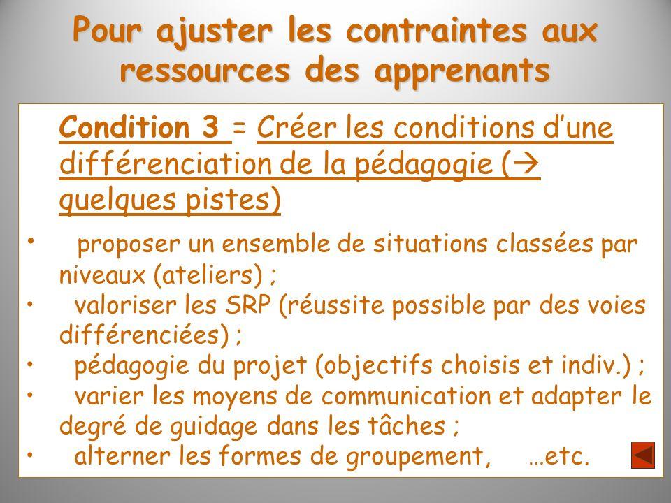 Pour ajuster les contraintes aux ressources des apprenants Condition 3 = Créer les conditions dune différenciation de la pédagogie ( quelques pistes)