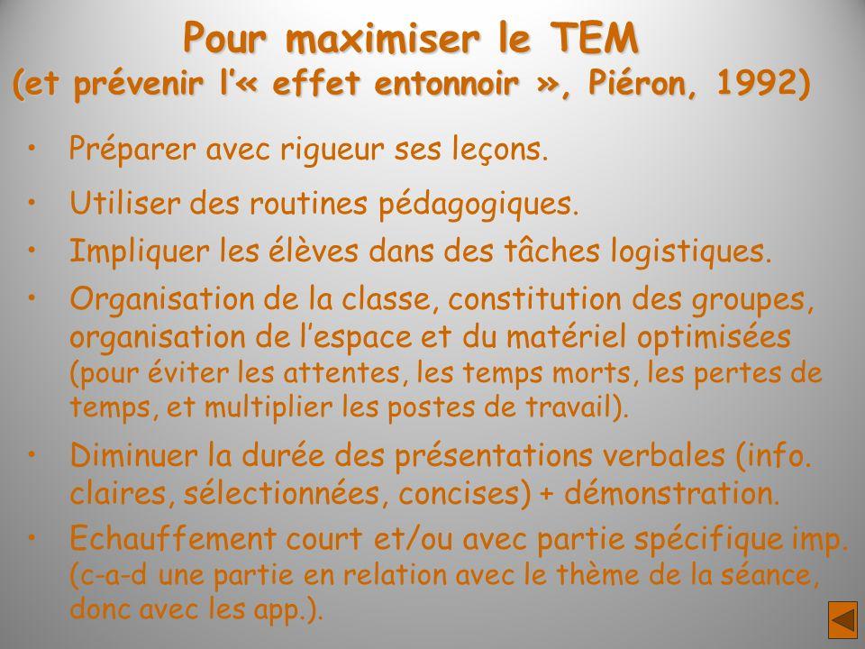 Pour maximiser le TEM (et prévenir l« effet entonnoir », Piéron, 1992) Préparer avec rigueur ses leçons. Utiliser des routines pédagogiques. Impliquer