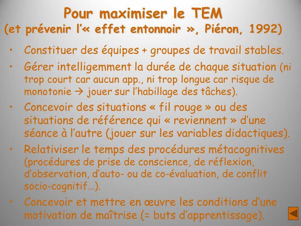 Pour maximiser le TEM (et prévenir l« effet entonnoir », Piéron, 1992) Constituer des équipes + groupes de travail stables. Relativiser le temps des p