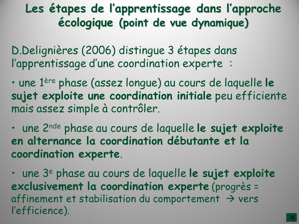 Les étapes de lapprentissage dans lapproche écologique (point de vue dynamique) D.Delignières (2006) distingue 3 étapes dans lapprentissage dune coord