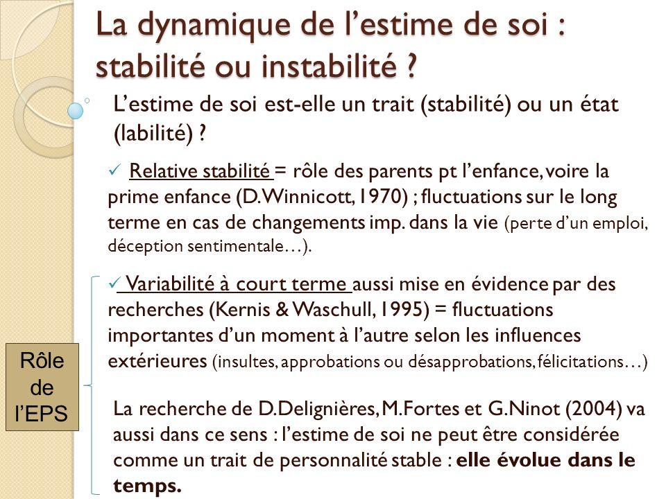 La dynamique de lestime de soi : stabilité ou instabilité ? Relative stabilité = rôle des parents pt lenfance, voire la prime enfance (D.Winnicott, 19
