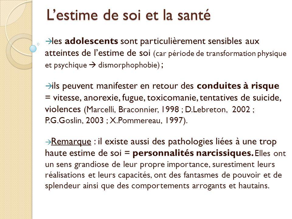Lestime de soi et la santé les adolescents sont particulièrement sensibles aux atteintes de lestime de soi (car période de transformation physique et psychique dismorphophobie) ; ils peuvent manifester en retour des conduites à risque = vitesse, anorexie, fugue, toxicomanie, tentatives de suicide, violences (Marcelli, Braconnier, 1998 ; D.Lebreton, 2002 ; P.G.Goslin, 2003 ; X.Pommereau, 1997).
