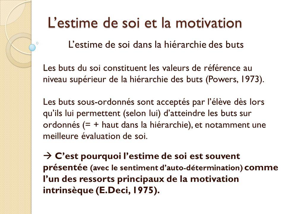 Lestime de soi et la motivation Lestime de soi dans la hiérarchie des buts Les buts du soi constituent les valeurs de référence au niveau supérieur de la hiérarchie des buts (Powers, 1973).