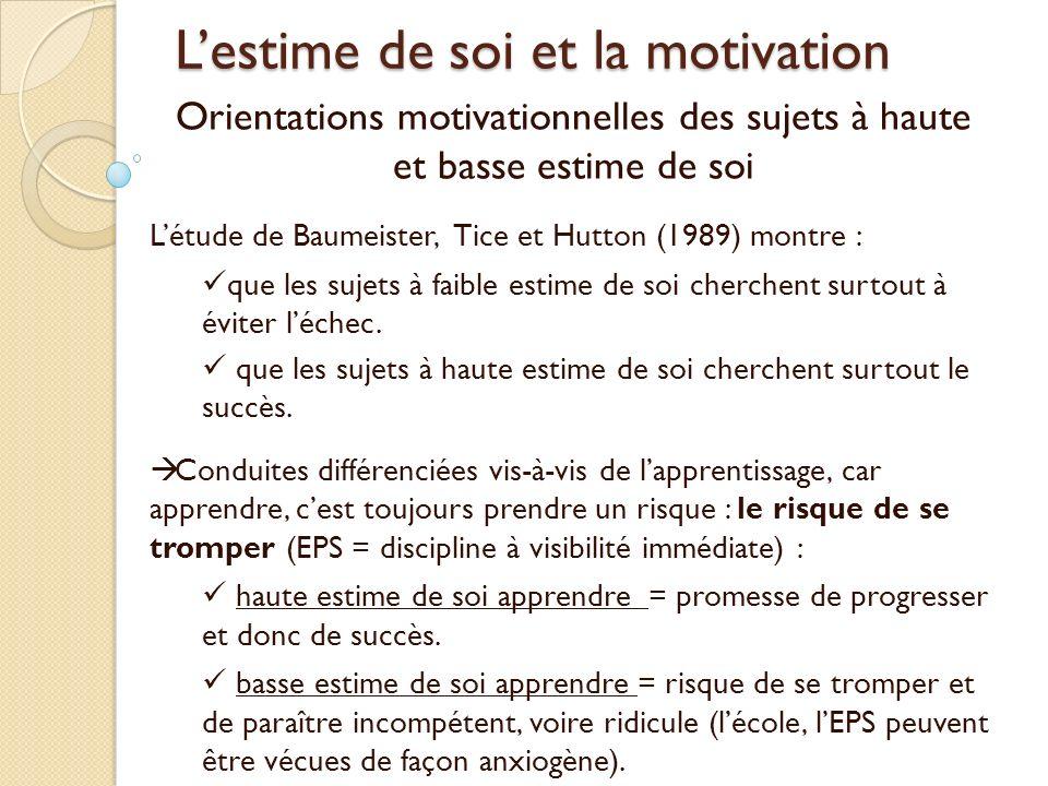 Lestime de soi et la motivation Orientations motivationnelles des sujets à haute et basse estime de soi Létude de Baumeister, Tice et Hutton (1989) montre : que les sujets à faible estime de soi cherchent surtout à éviter léchec.