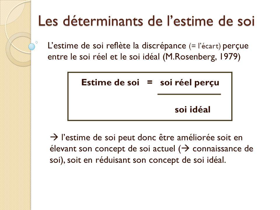 Les déterminants de lestime de soi Lestime de soi reflète la discrépance (= lécart) perçue entre le soi réel et le soi idéal (M.Rosenberg, 1979) lesti