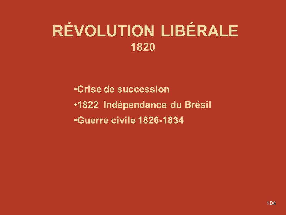 103 Jean VI de Portugal 1767-1826 1807-1815- Invasion de Napoléon La famille royale portugaise s'embarque pour le Brésil Capitale de l' Empire colonia