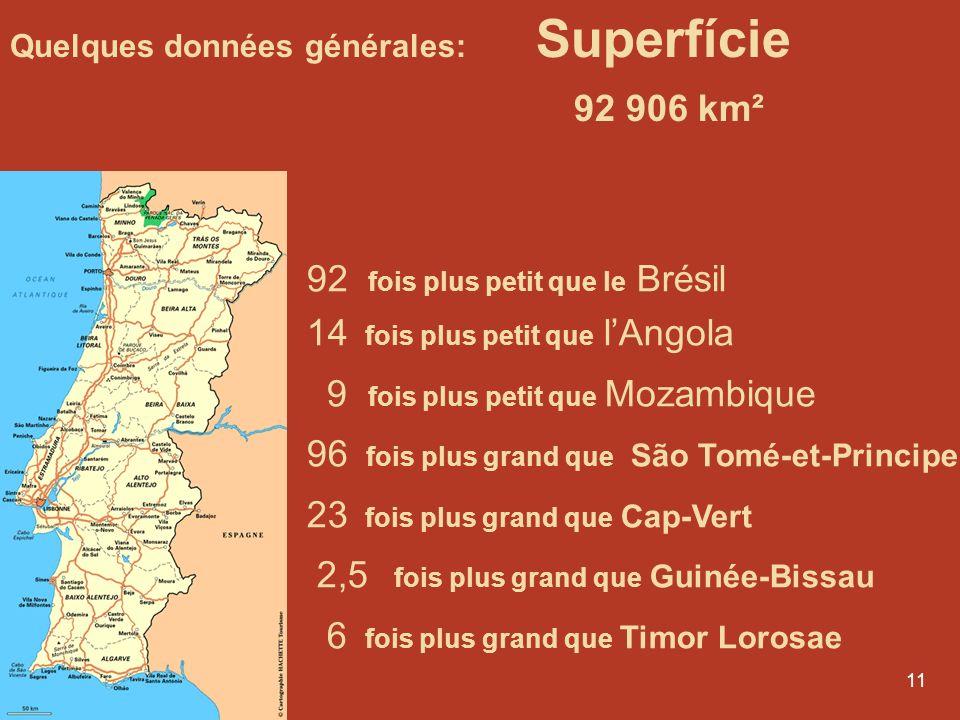 10 Quelques données générales: Superfície 92 906 km² 3 fois plus grand que la Belgique 2 fois plus grand que la Suisse 2 fois plus grand que les Pays-