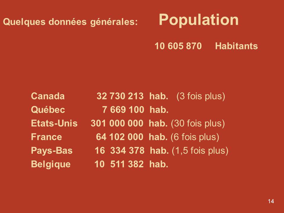 13 Malgré les fortes inégalités d'occupation du territoire, le Portugal se perçoit comme une entité nationale solide, Quelques données générales: Popu