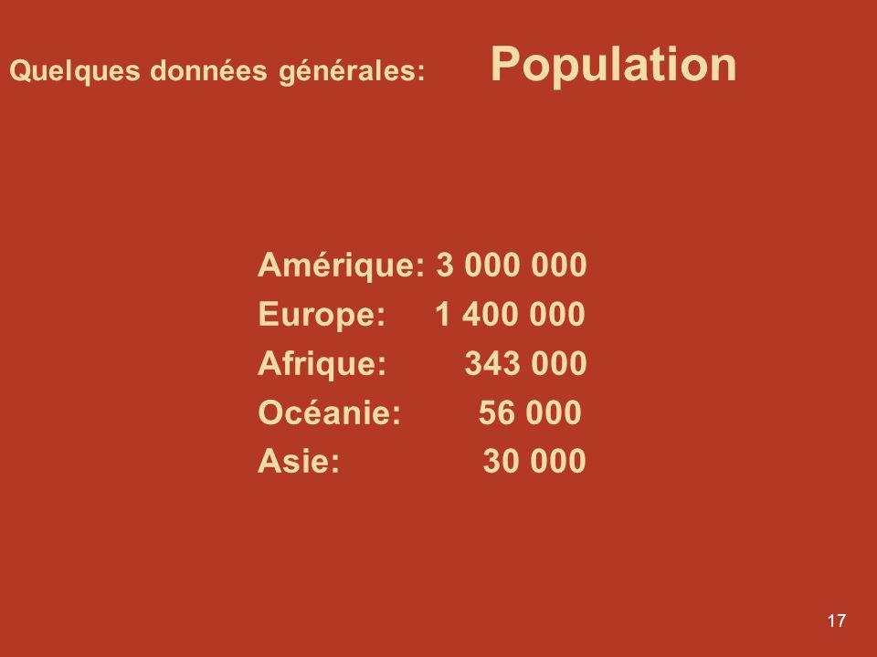 16 40 000 Québec 415 000 Canada 1 500 000 USA 1 000 000 Brésil 800 000 France 400 000 Venezuela 300 000 Afrique du sud 200 000 Angleterre 135 000 Alle