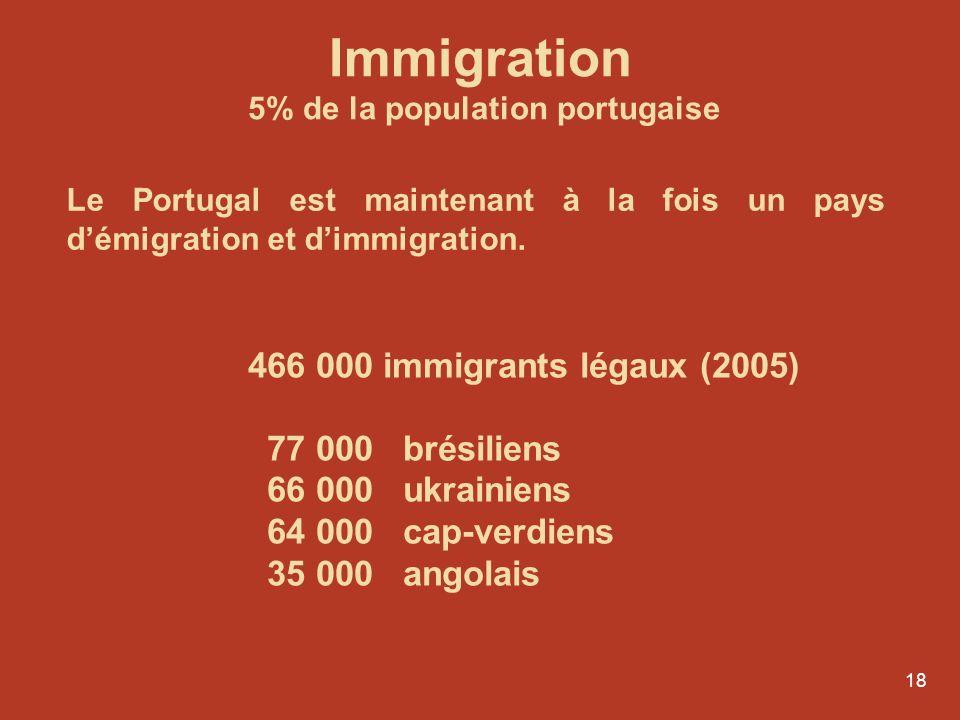 17 Quelques données générales: Population Amérique: 3 000 000 Europe: 1 400 000 Afrique: 343 000 Océanie: 56 000 Asie: 30 000