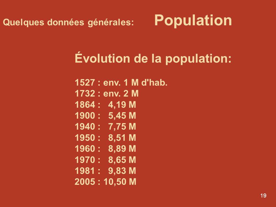 18 466 000 immigrants légaux (2005) 77 000 brésiliens 66 000 ukrainiens 64 000 cap-verdiens 35 000 angolais Immigration 5% de la population portugaise