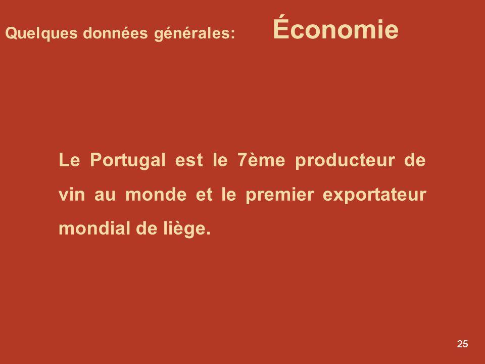 24 Principaux secteurs d'activités Agriculture : 3,9 % Industrie : 35,2 % Services : 60,9 % Quelques données générales: Économie