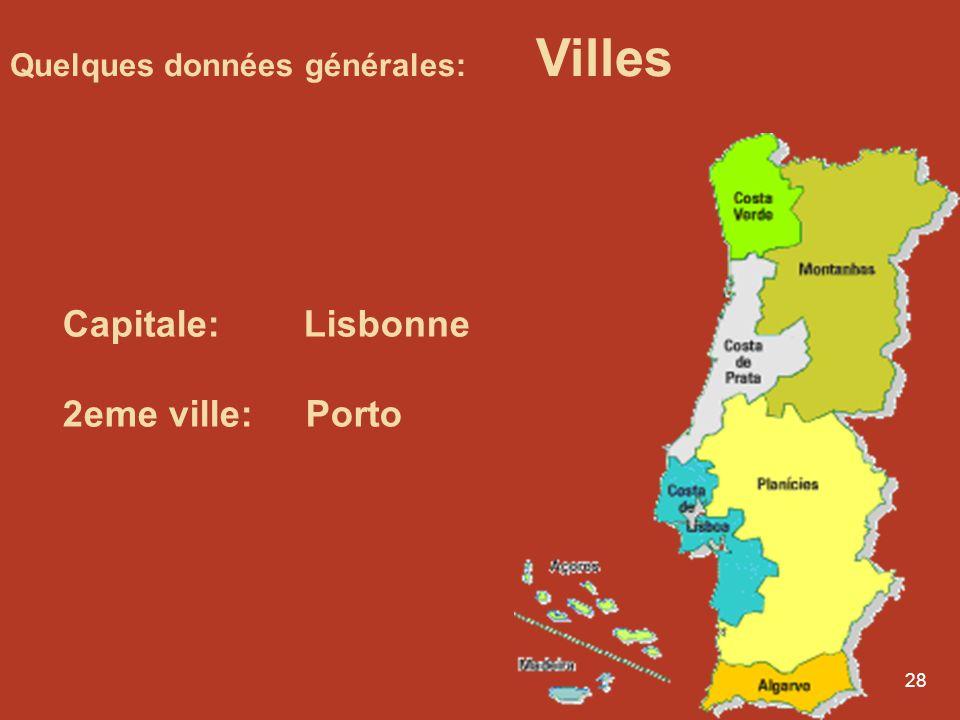 27 1 - Norvège 0,965 6 - Canada 0,950 8 - EUA 0,948 16 - France 0,942 23 - Portugal 0,896 96 - Brésil 0,792 106 - Cap-Vert 0,722 127 - São Tomé et Pri