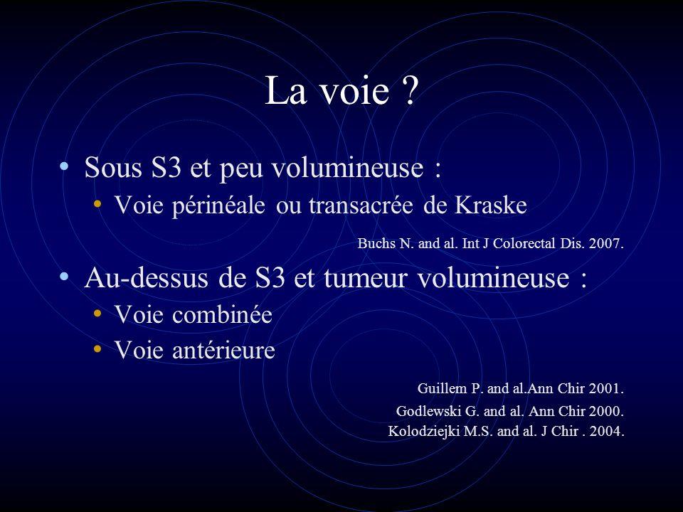 La voie ? Sous S3 et peu volumineuse : Voie périnéale ou transacrée de Kraske Buchs N. and al. Int J Colorectal Dis. 2007. Au-dessus de S3 et tumeur v