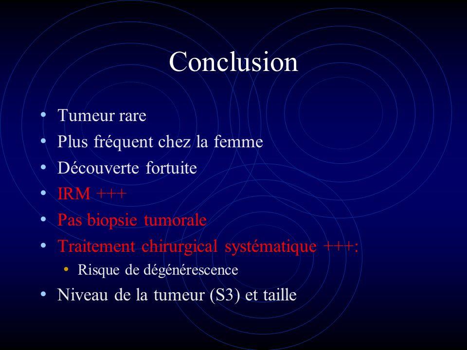 Conclusion Tumeur rare Plus fréquent chez la femme Découverte fortuite IRM +++ Pas biopsie tumorale Traitement chirurgical systématique +++: Risque de