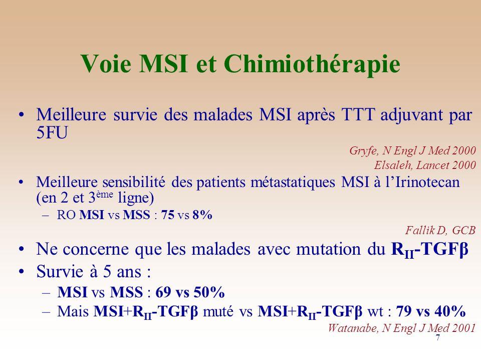 8 Voie LOH : chimiosensibilité 5q (APC) 18q (Smad4)17p (p53) 8p (TSG)