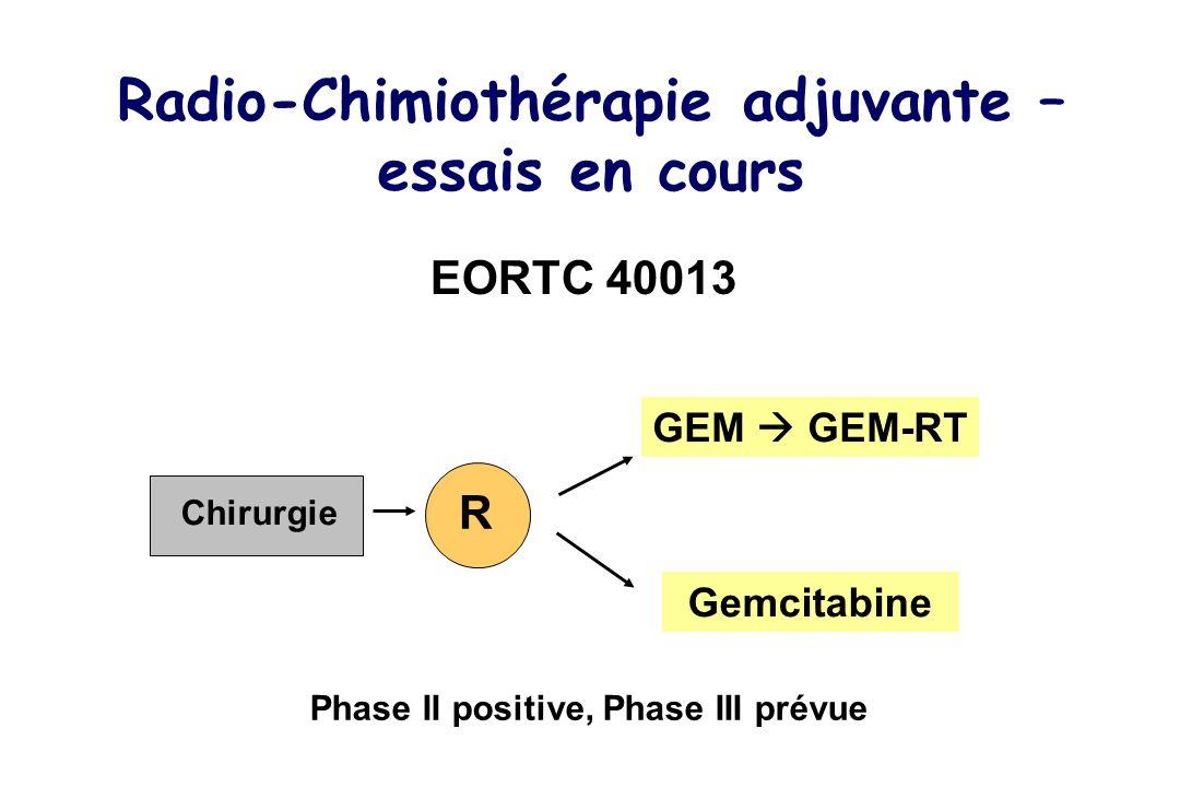 Radio-Chimiothérapie adjuvante – essais en cours EORTC 40013 R GEM GEM-RT Gemcitabine Chirurgie Phase II positive, Phase III prévue