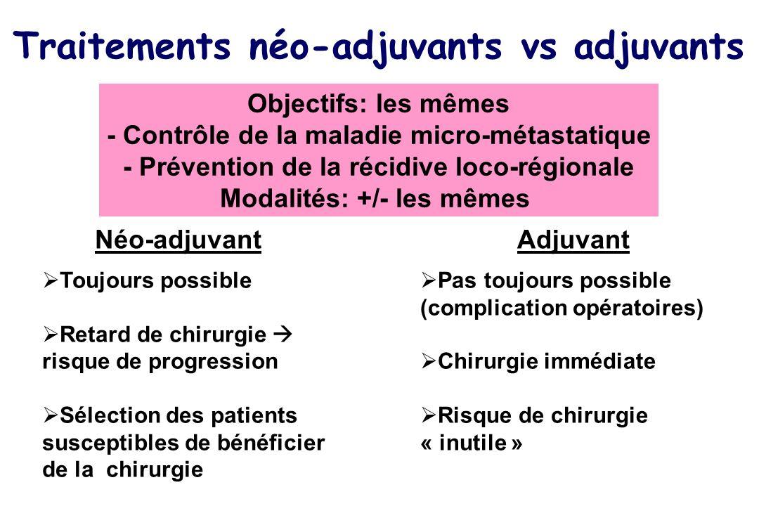 Traitements néo-adjuvants vs adjuvants Pas toujours possible (complication opératoires) Chirurgie immédiate Risque de chirurgie « inutile » Objectifs: