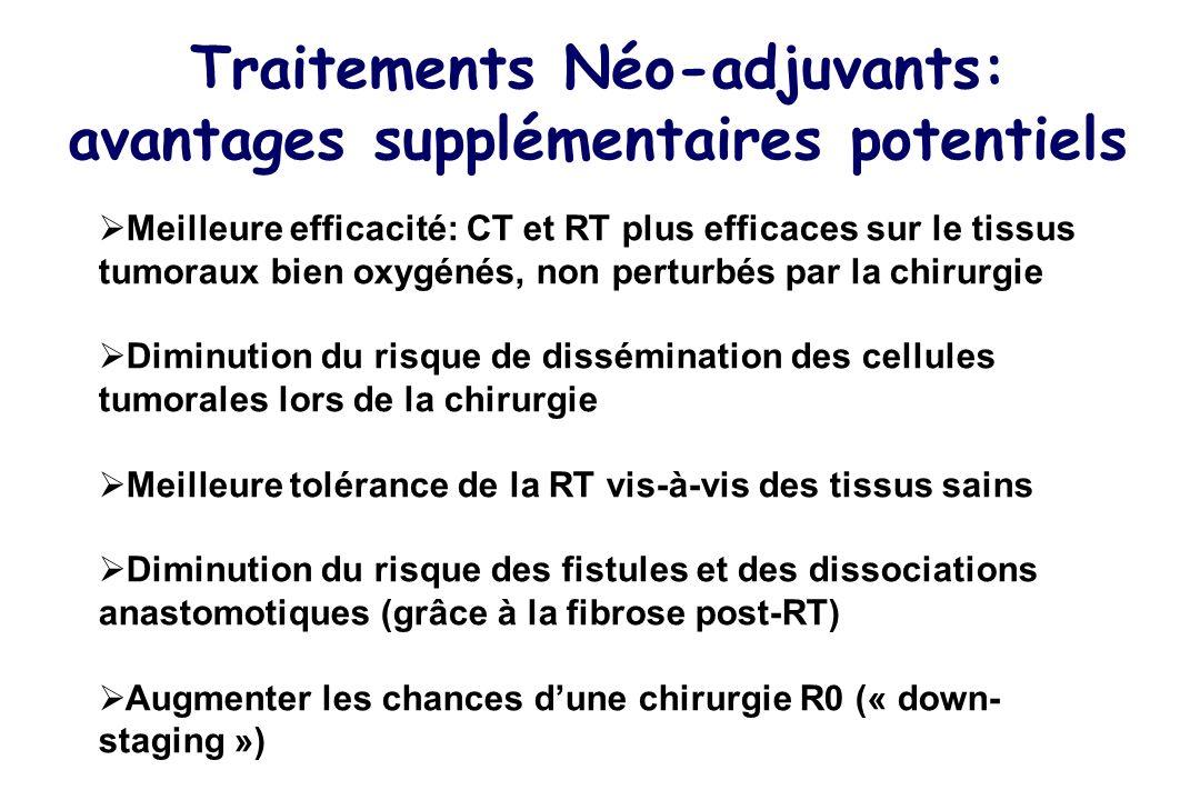 Traitements Néo-adjuvants: avantages supplémentaires potentiels Meilleure efficacité: CT et RT plus efficaces sur le tissus tumoraux bien oxygénés, no