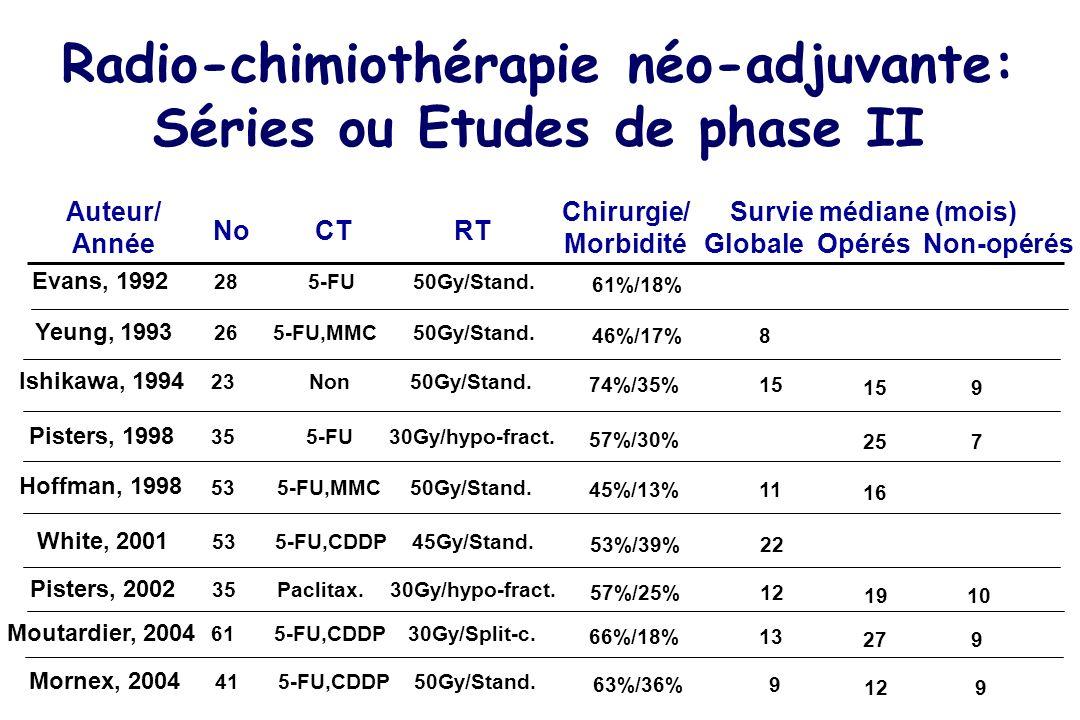 Radio-chimiothérapie néo-adjuvante: Séries ou Etudes de phase II Auteur/ Année NoCTRT Chirurgie/ Morbidité Survie médiane (mois) Globale Opérés Non-opérés Evans, 1992 285-FU50Gy/Stand.