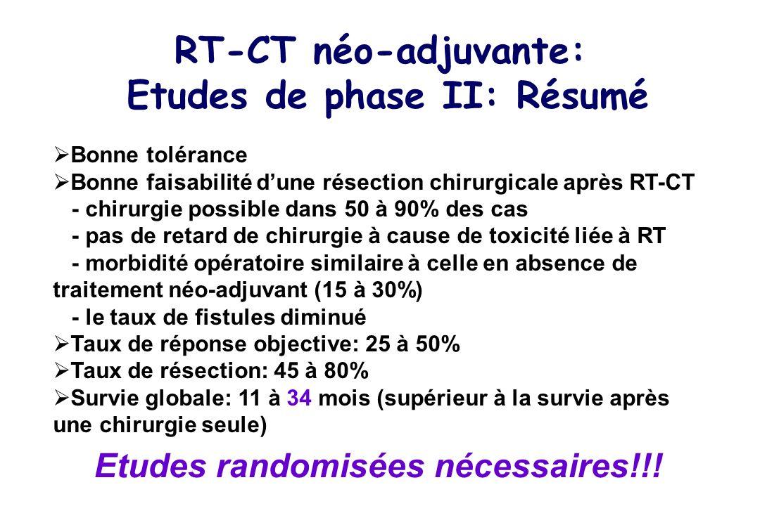 RT-CT néo-adjuvante: Etudes de phase II: Résumé Bonne tolérance Bonne faisabilité dune résection chirurgicale après RT-CT - chirurgie possible dans 50 à 90% des cas - pas de retard de chirurgie à cause de toxicité liée à RT - morbidité opératoire similaire à celle en absence de traitement néo-adjuvant (15 à 30%) - le taux de fistules diminué Taux de réponse objective: 25 à 50% Taux de résection: 45 à 80% Survie globale: 11 à 34 mois (supérieur à la survie après une chirurgie seule) Etudes randomisées nécessaires!!!