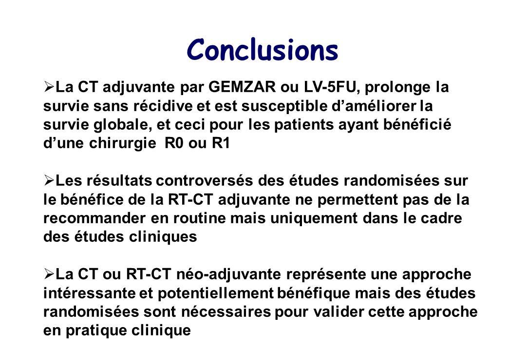 Conclusions La CT adjuvante par GEMZAR ou LV-5FU, prolonge la survie sans récidive et est susceptible daméliorer la survie globale, et ceci pour les patients ayant bénéficié dune chirurgie R0 ou R1 Les résultats controversés des études randomisées sur le bénéfice de la RT-CT adjuvante ne permettent pas de la recommander en routine mais uniquement dans le cadre des études cliniques La CT ou RT-CT néo-adjuvante représente une approche intéressante et potentiellement bénéfique mais des études randomisées sont nécessaires pour valider cette approche en pratique clinique