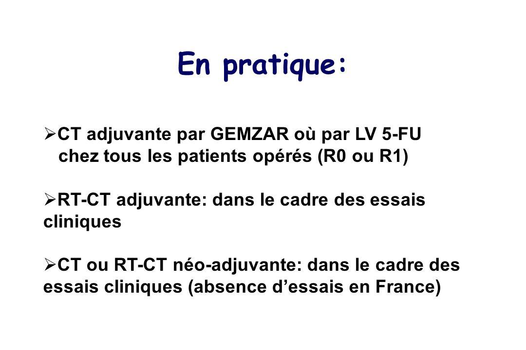 En pratique: CT adjuvante par GEMZAR où par LV 5-FU chez tous les patients opérés (R0 ou R1) RT-CT adjuvante: dans le cadre des essais cliniques CT ou RT-CT néo-adjuvante: dans le cadre des essais cliniques (absence dessais en France)