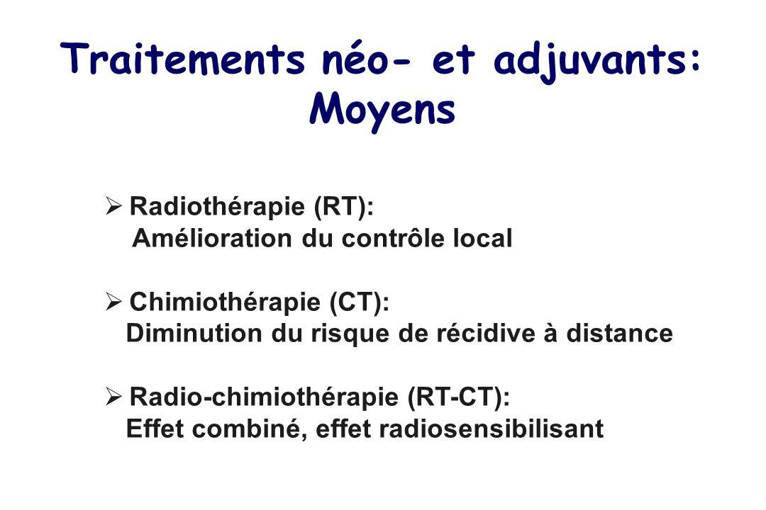 Traitements néo- et adjuvants: Moyens Radiothérapie (RT): Amélioration du contrôle local Chimiothérapie (CT): Diminution du risque de récidive à dista