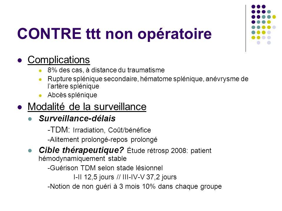 CONTRE ttt non opératoire Complications 8% des cas, à distance du traumatisme Rupture splénique secondaire, hématome splénique, anévrysme de lartère s