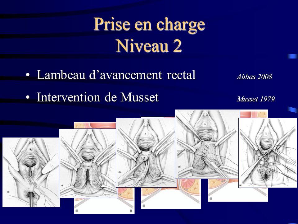 Prise en charge Niveau 2 Lambeau davancement rectal Abbas 2008Lambeau davancement rectal Abbas 2008 Intervention de Musset Musset 1979Intervention de Musset Musset 1979