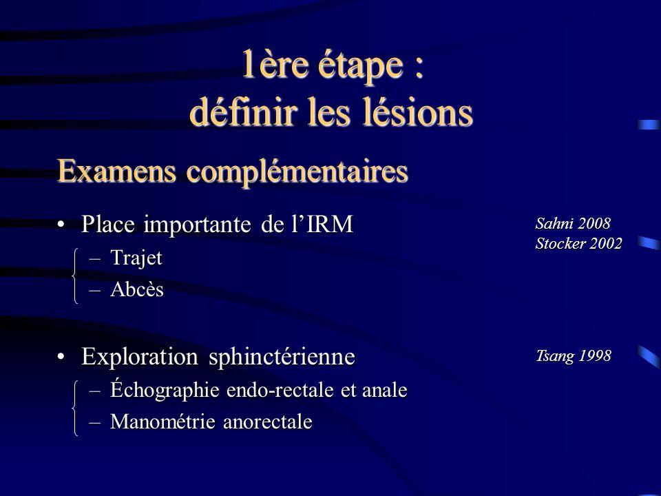 1ère étape : définir les lésions Place importante de lIRMPlace importante de lIRM –Trajet –Abcès Exploration sphinctérienneExploration sphinctérienne –Échographie endo-rectale et anale –Manométrie anorectale Examens complémentaires Sahni 2008 Stocker 2002 Tsang 1998