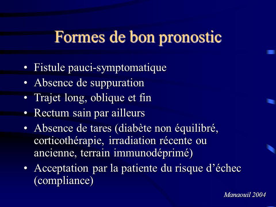 Bibliographie [1] Manaouil D & al.Fistules rectovaginales acquises de ladulte.