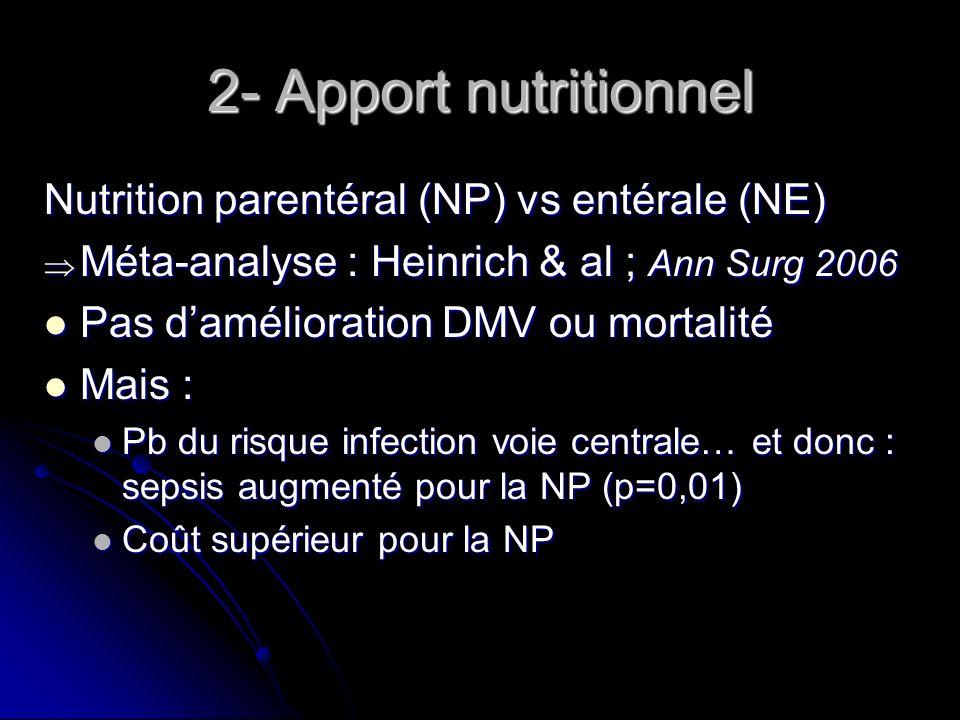 2- Apport nutritionnel Nutrition parentéral (NP) vs entérale (NE) Méta-analyse : Heinrich & al ; Ann Surg 2006 Méta-analyse : Heinrich & al ; Ann Surg